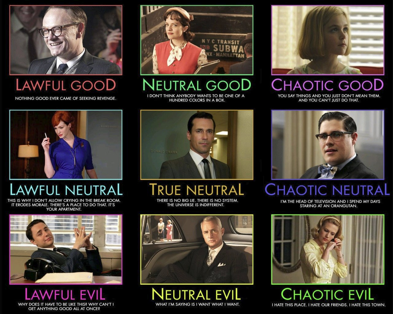 The Dungeons and Dragons Alignments of Mad Men characters